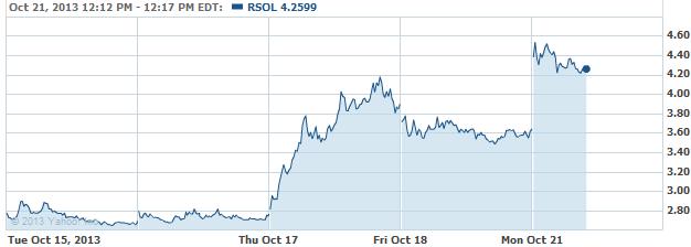 rsol-20131021