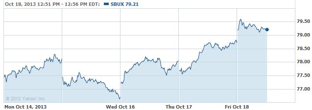 sbux-20131018
