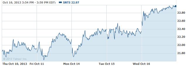 snts-20131017