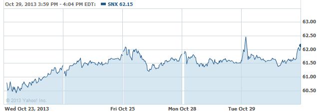 snx-20131030