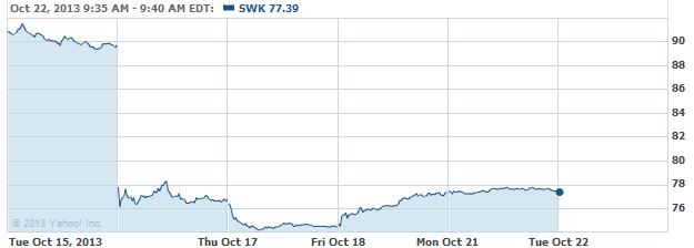 swk-20131022