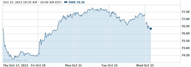 swk-20131023