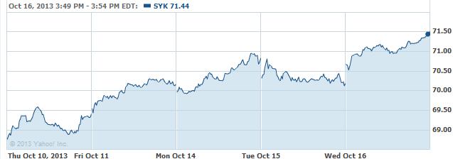 syk-20131017