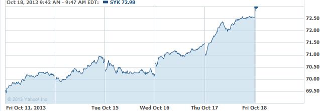 syk-20131018