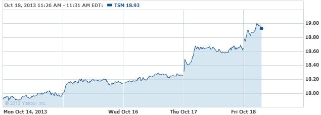 tsm-20131018
