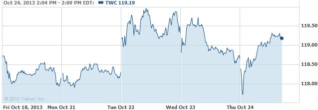 twc-20131024