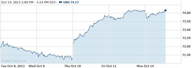 unh-20131014
