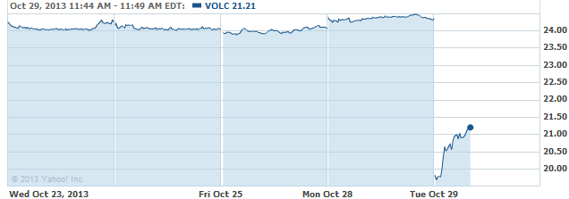 volc-20131029