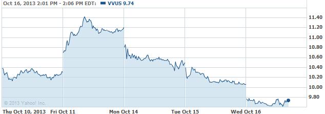 vvus-20131016