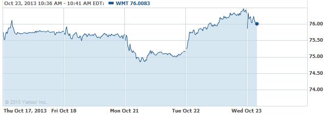 wmt-20131023