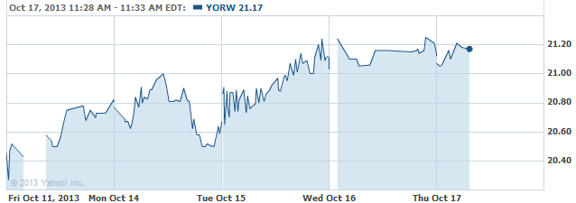 yorrw-20131017