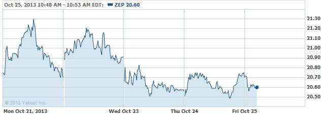 zep-20131025