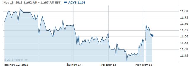 AGYsS-20131118