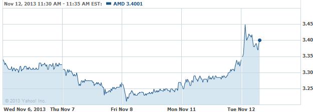AMD-20131112
