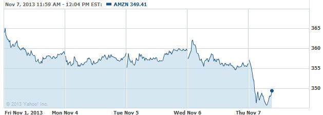 AMZN 20131107