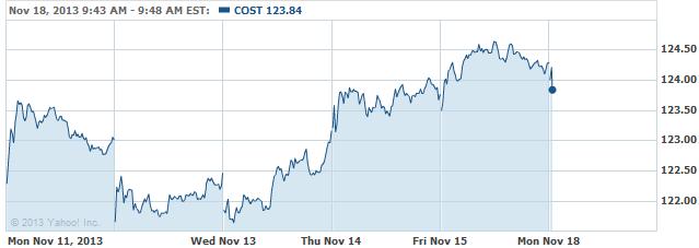 COST-20131118