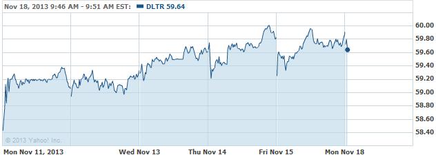 DLTR-20131118