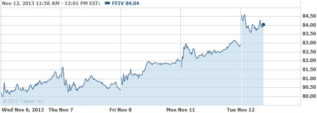 FFIV-20131112