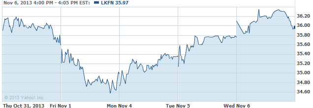 LKFN-20131107