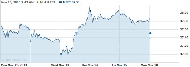 MSFT-20131118
