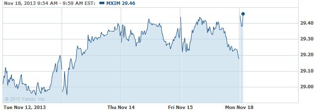MXIM-20131118