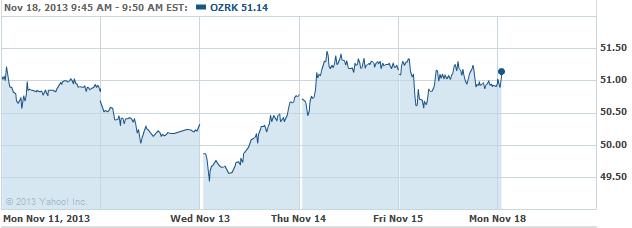 OZRK-20131118