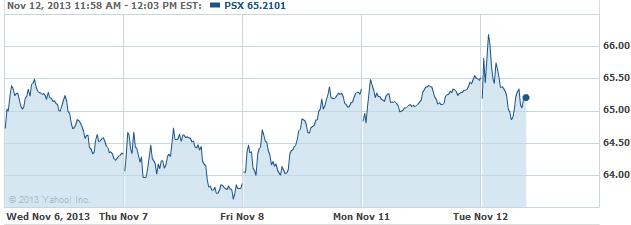 PSX-20131112