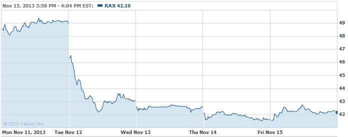 RAX-20131118