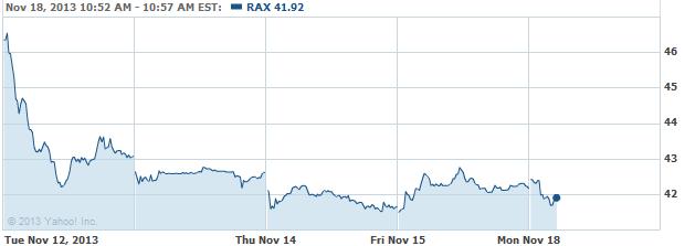 RAXX-20131118
