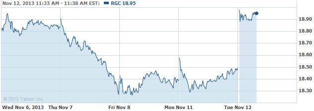 RGC-20131112