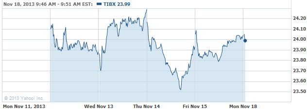 TIBX-20131118