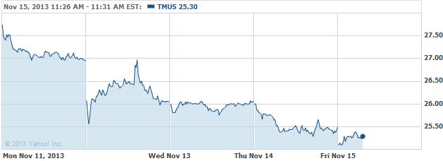TMUS 20131115