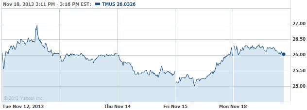TMUS 20131118