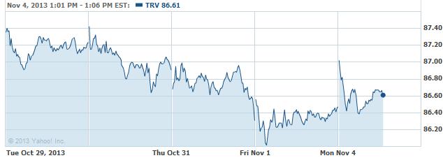 TRV-20131104