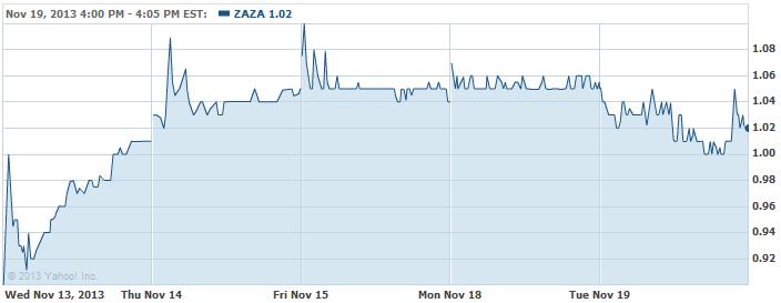 ZAZA-20131120