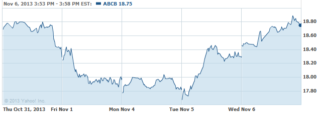 abcb-20131107