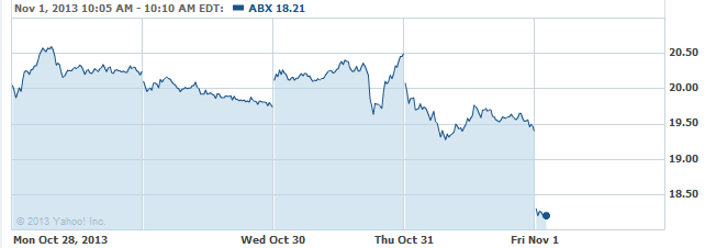 abx-2013111