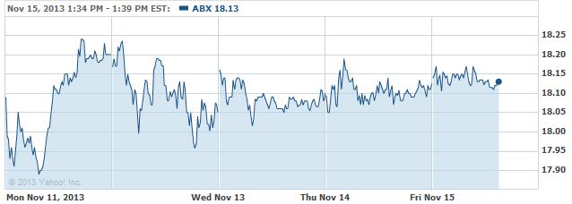 abx-20131115