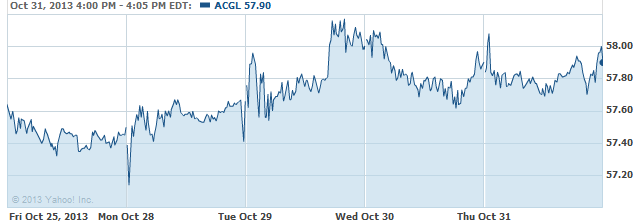 acgl-2013111