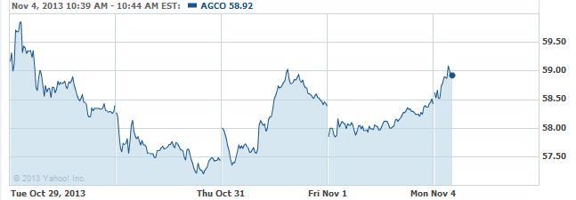 agco-20131104