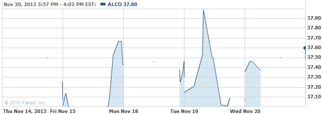 alco-20131121