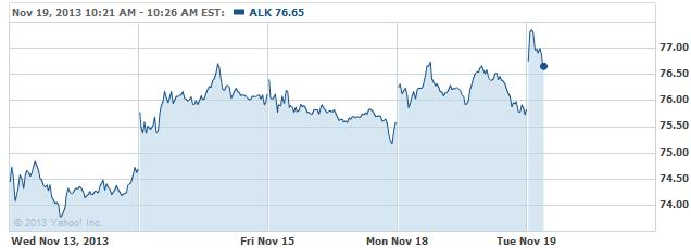 alk-20131119