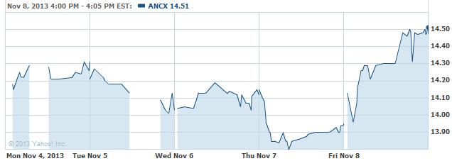 ancx-20131111