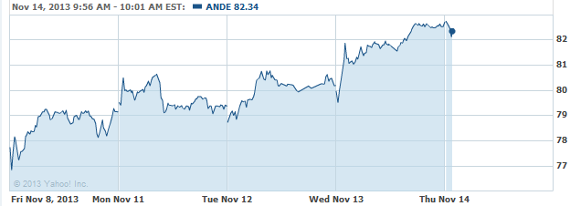 ande-20131114