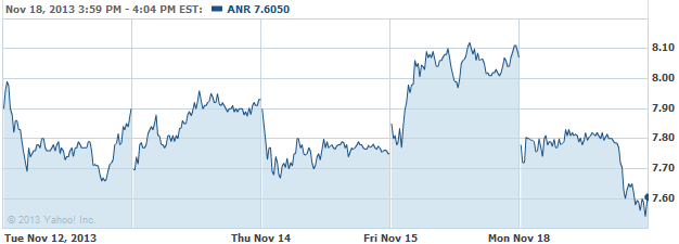 anr-20131119