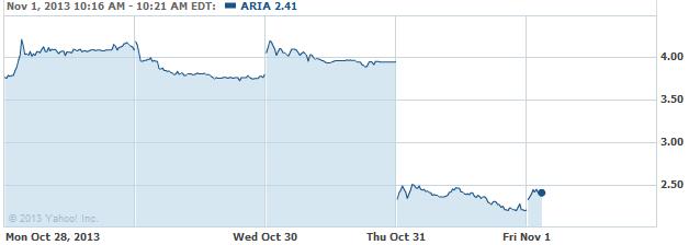 aria-2013111