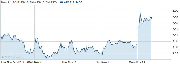 aris-20131111