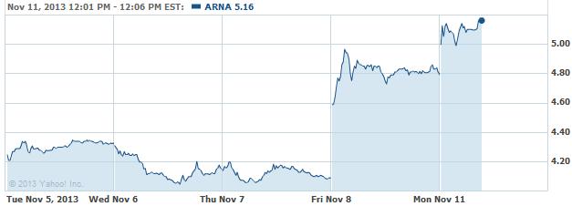 arna-20131111
