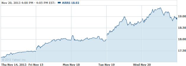 arrs-20131121