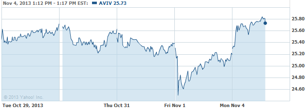 aviv-20131104